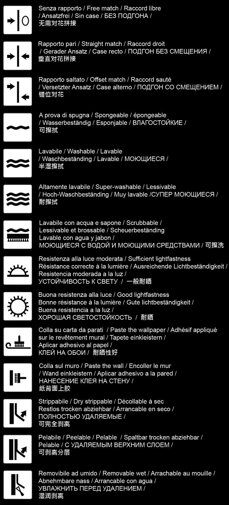 legenda-simbologia-parato-srl
